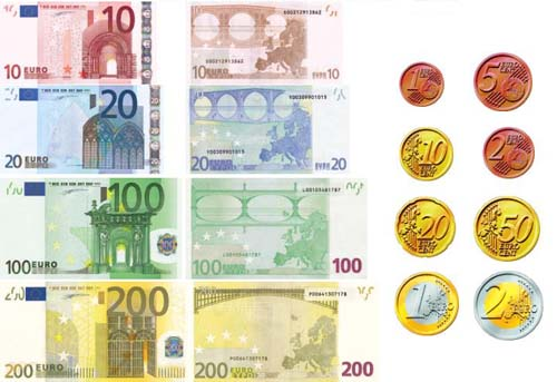 Currency in Andorra